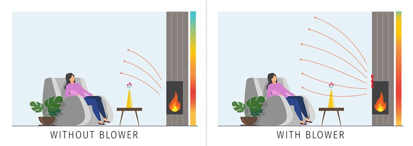 How Fireplace Blowers Work to Distribute Heat