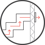 Power Flue (Optional)